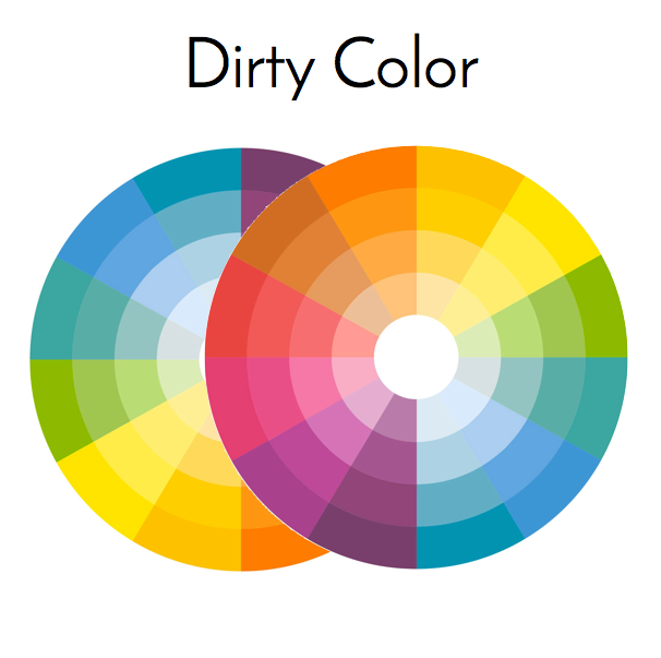 10-rooms-design-color-101-color-post-the-return-of-dirty-dirty-color-wheel